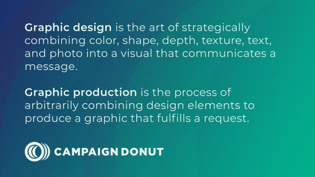 Graphic design is the art of strategically combining color, shape, depth, texture, text, and photo into a visual that communicates a message. Graphic production is the process of arbitrarily combining design elements to produce a graphic that fulfills a request.